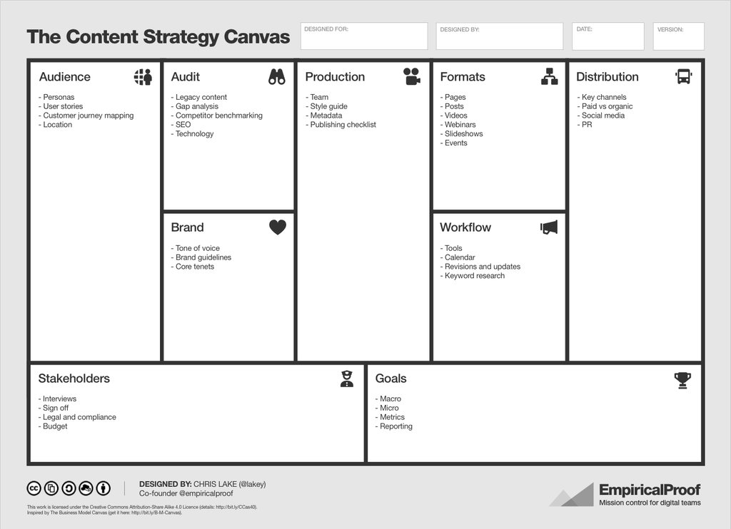 content-strategy-canvas